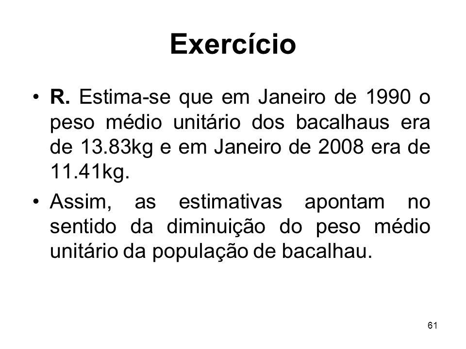 Exercício R. Estima-se que em Janeiro de 1990 o peso médio unitário dos bacalhaus era de 13.83kg e em Janeiro de 2008 era de 11.41kg.