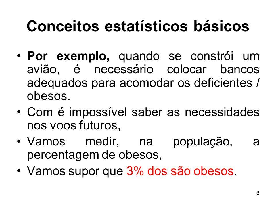 Conceitos estatísticos básicos