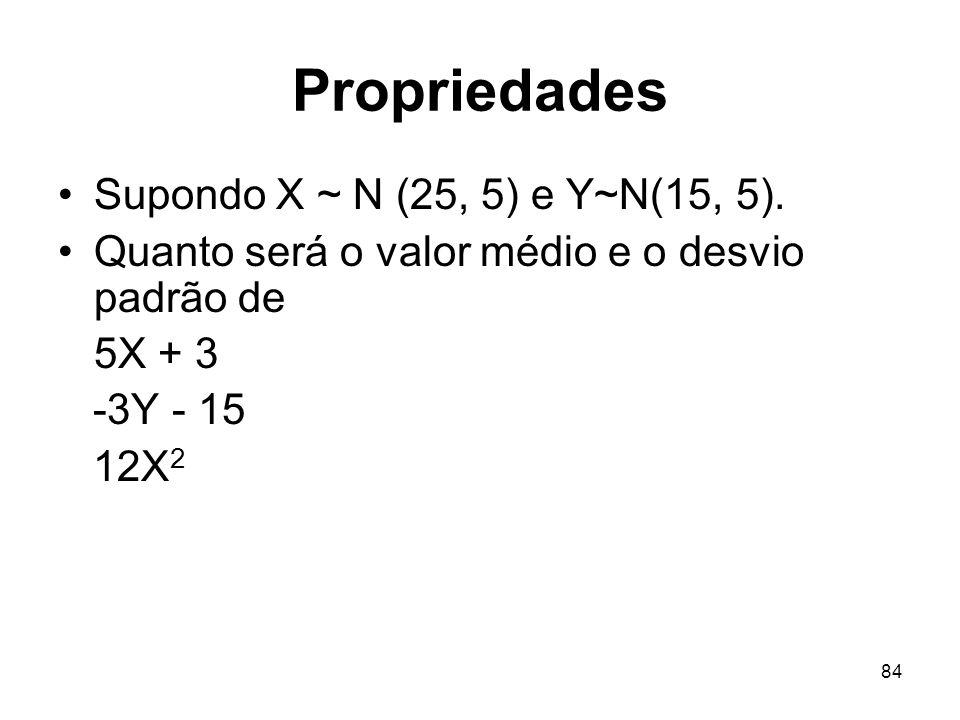 Propriedades Supondo X ~ N (25, 5) e Y~N(15, 5).
