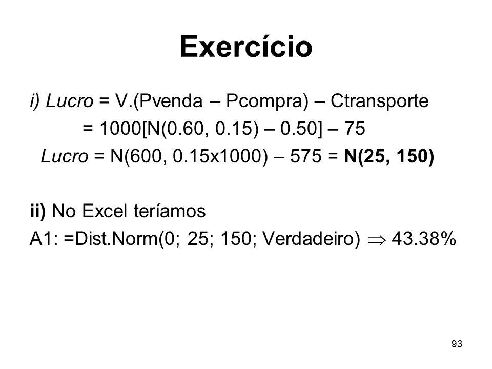 Exercício i) Lucro = V.(Pvenda – Pcompra) – Ctransporte