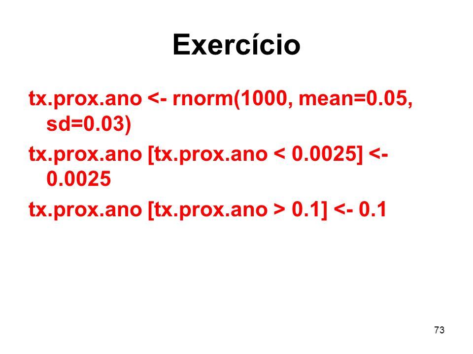 Exercício tx.prox.ano <- rnorm(1000, mean=0.05, sd=0.03)