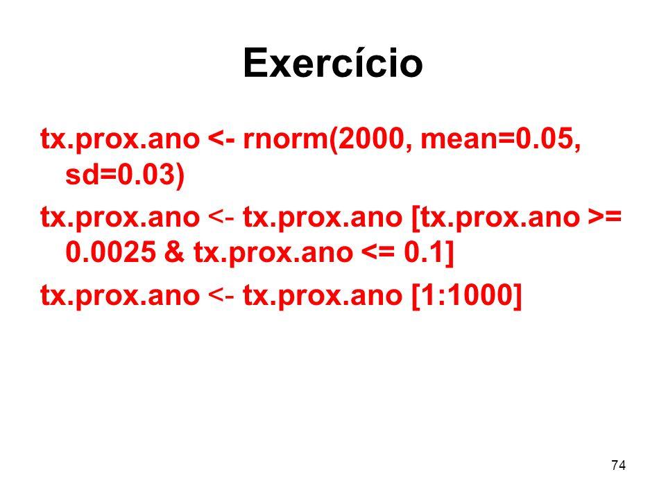 Exercício tx.prox.ano <- rnorm(2000, mean=0.05, sd=0.03)