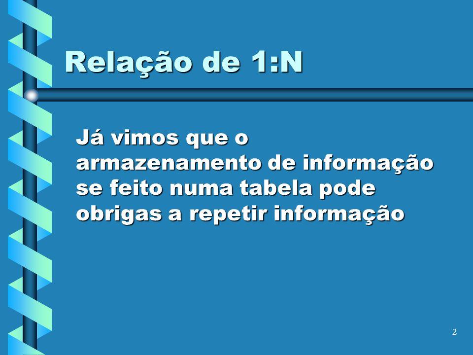Relação de 1:NJá vimos que o armazenamento de informação se feito numa tabela pode obrigas a repetir informação.