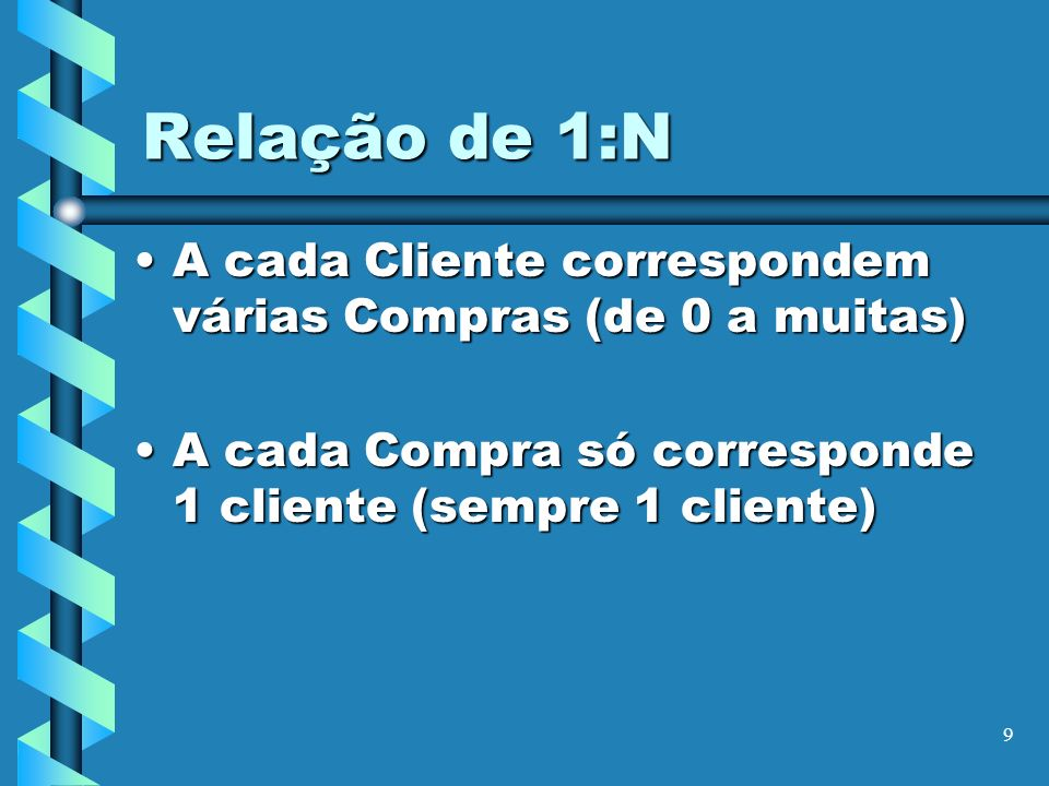 Relação de 1:NA cada Cliente correspondem várias Compras (de 0 a muitas) A cada Compra só corresponde 1 cliente (sempre 1 cliente)
