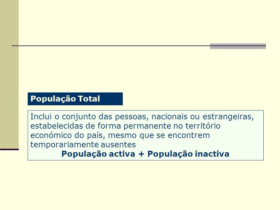 População activa + População inactiva