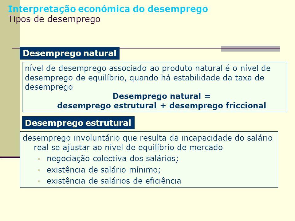 desemprego estrutural + desemprego friccional