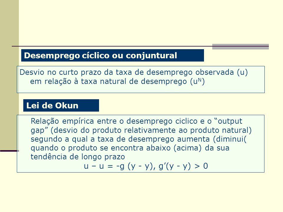 u – u = -g (y - y), g'(y - y) > 0