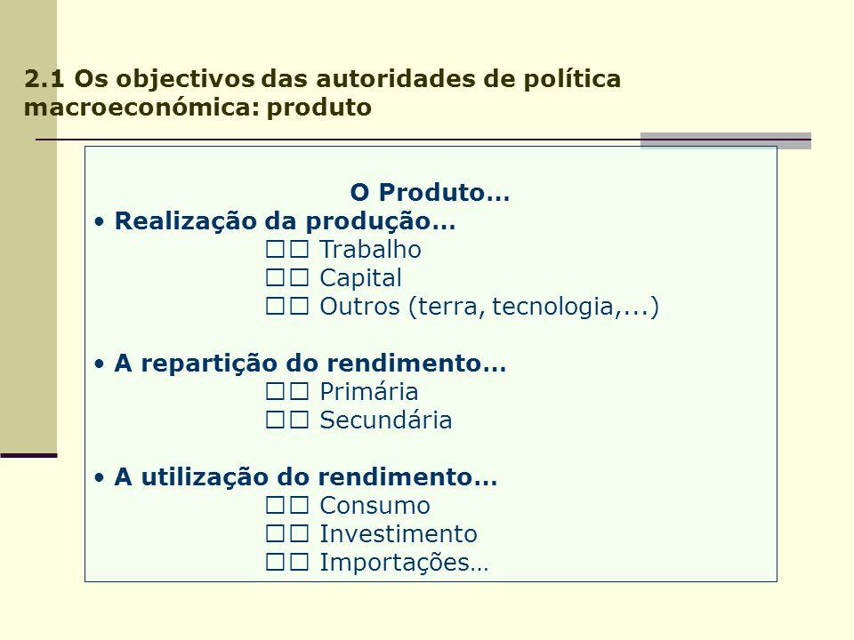 2.1 Os objectivos das autoridades de política macroeconómica: produto