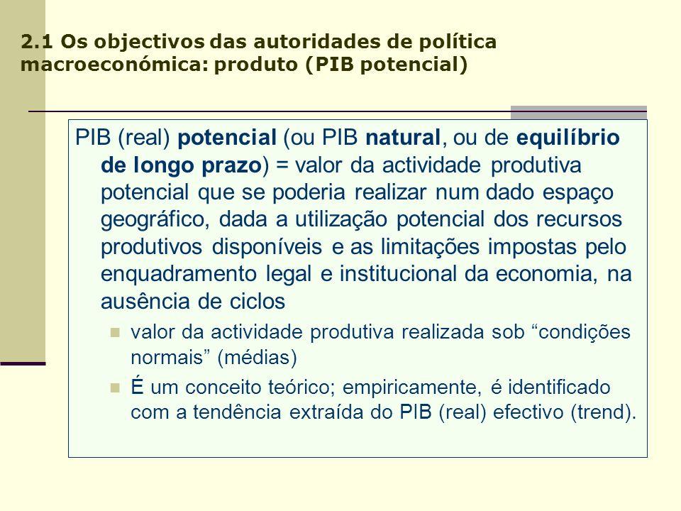 2.1 Os objectivos das autoridades de política macroeconómica: produto (PIB potencial)