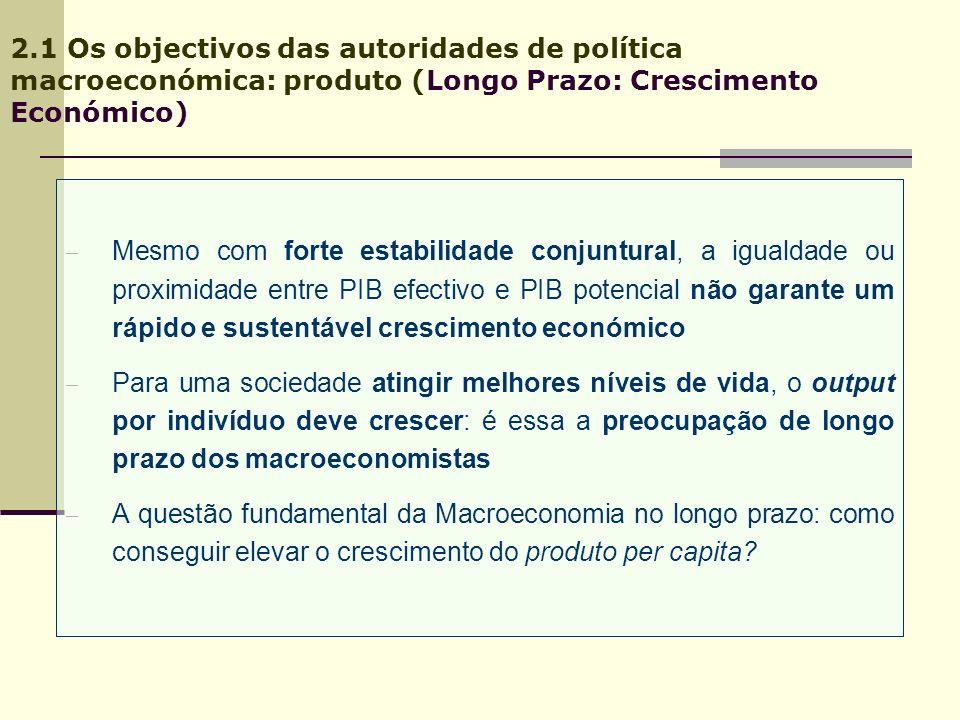 2.1 Os objectivos das autoridades de política macroeconómica: produto (Longo Prazo: Crescimento Económico)