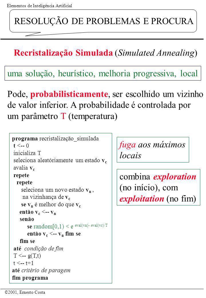Recristalização Simulada (Simulated Annealing)