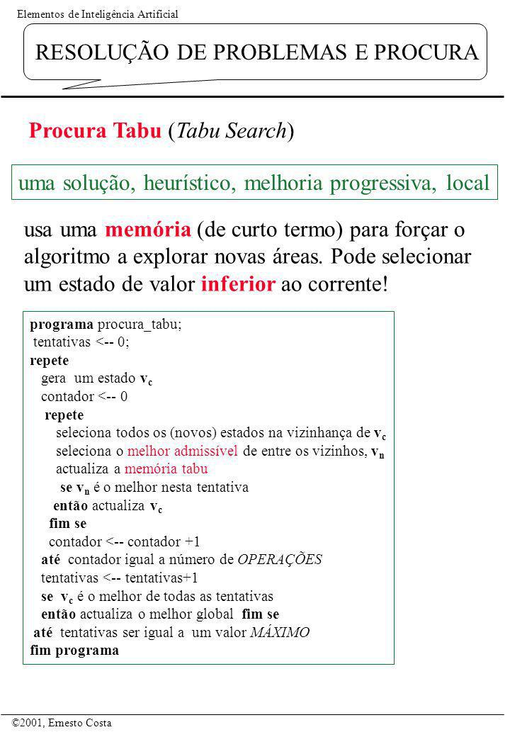 Procura Tabu (Tabu Search)
