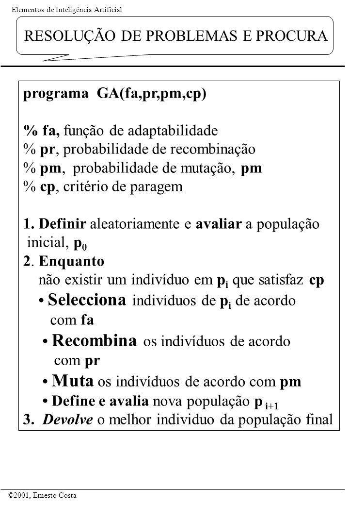 programa GA(fa,pr,pm,cp) % fa, função de adaptabilidade