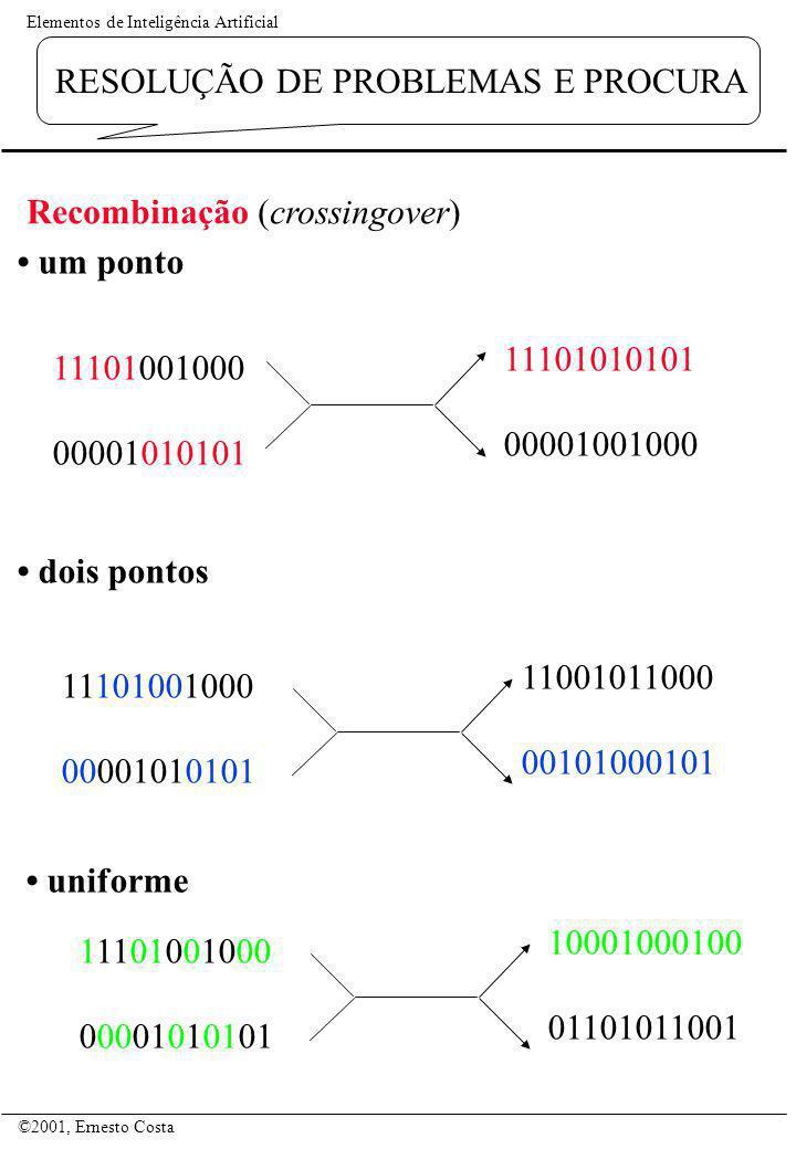 Recombinação (crossingover)