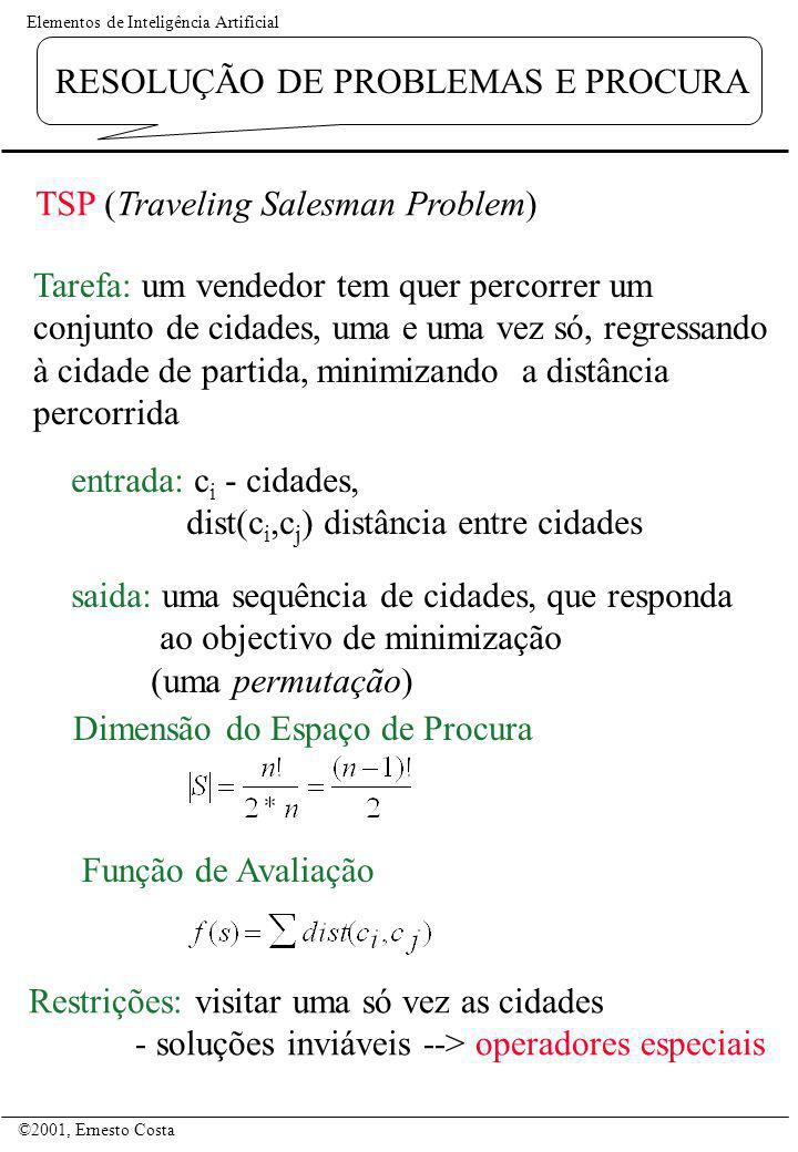 TSP (Traveling Salesman Problem)