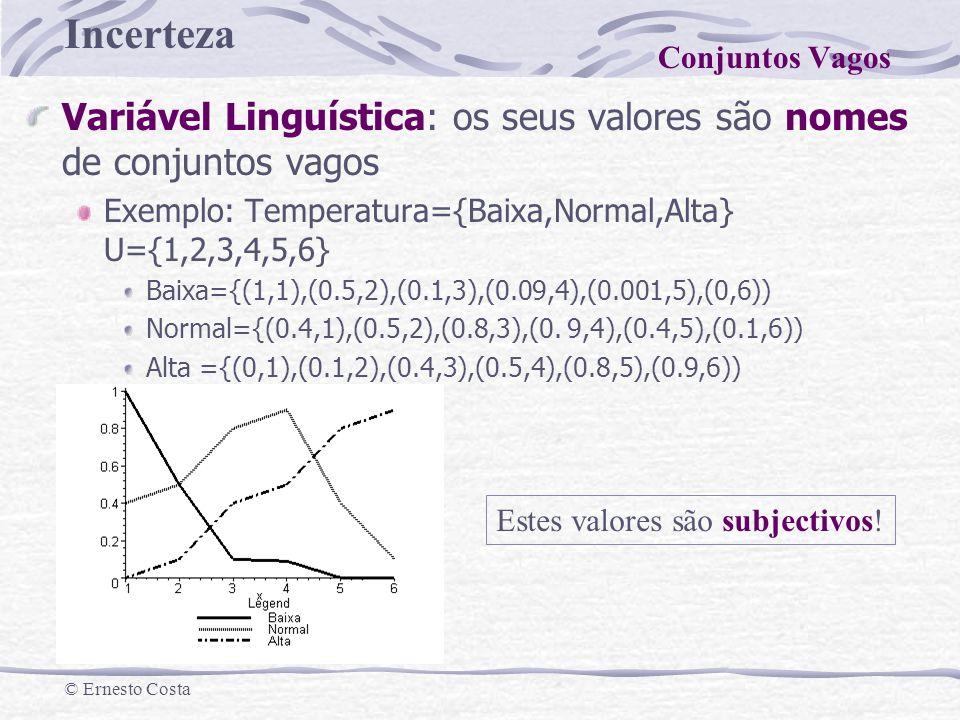 Variável Linguística: os seus valores são nomes de conjuntos vagos