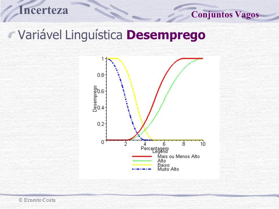 Variável Linguística Desemprego