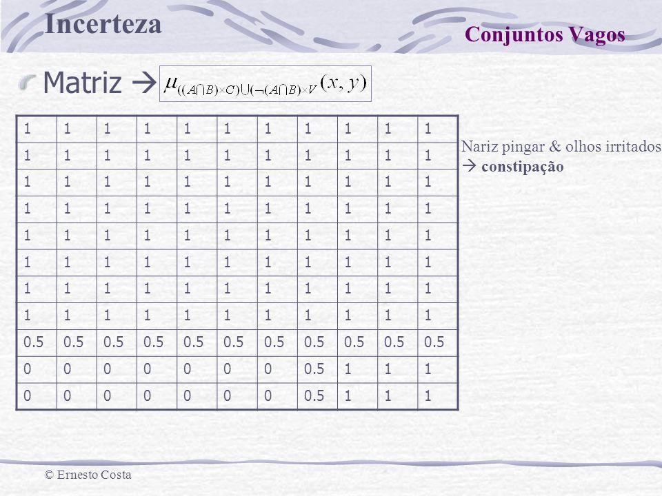 Matriz  Conjuntos Vagos Nariz pingar & olhos irritados  constipação