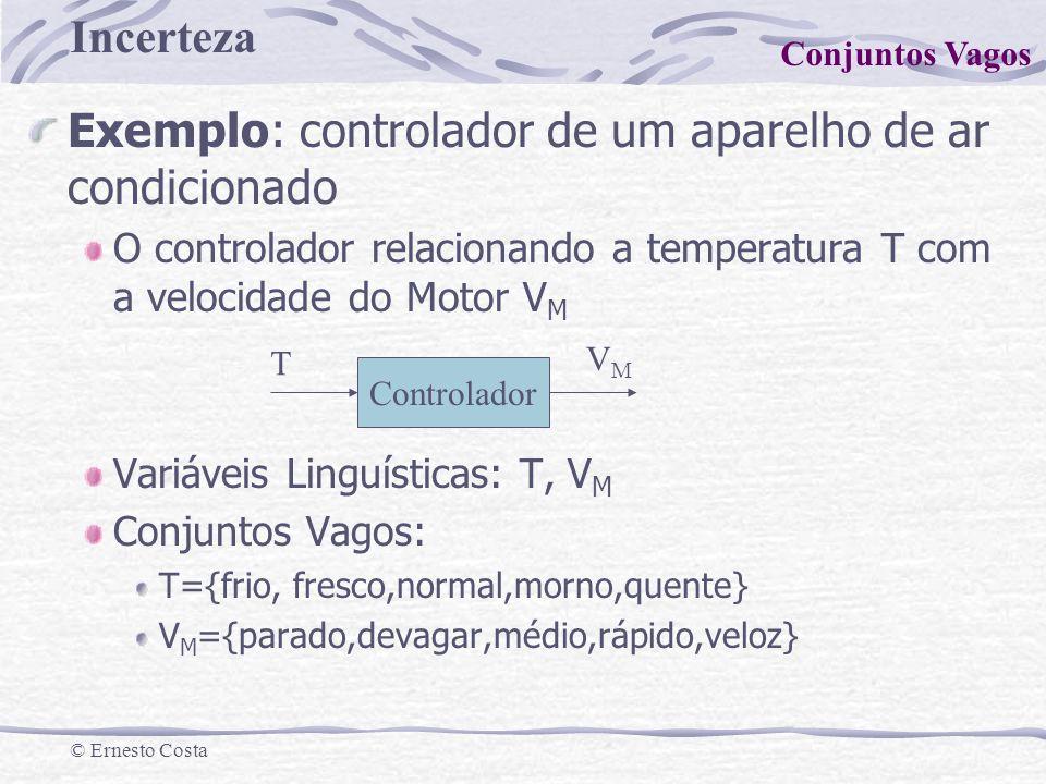 Exemplo: controlador de um aparelho de ar condicionado