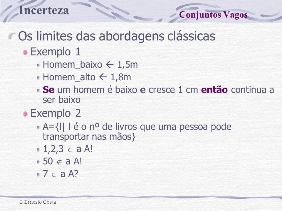 Os limites das abordagens clássicas