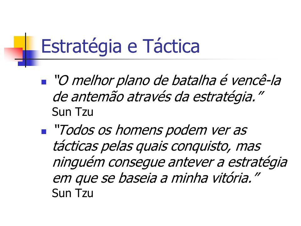 Estratégia e Táctica O melhor plano de batalha é vencê-la de antemão através da estratégia. Sun Tzu.