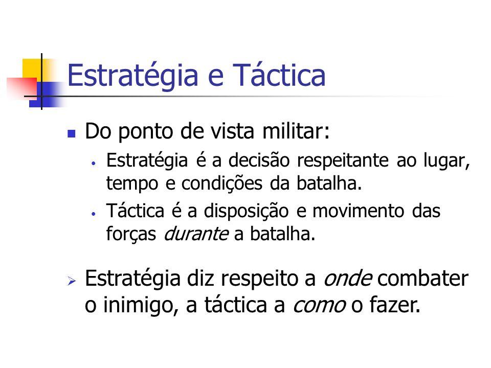 Estratégia e Táctica Do ponto de vista militar: