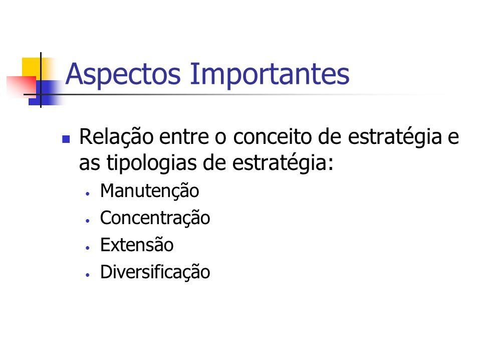 Aspectos Importantes Relação entre o conceito de estratégia e as tipologias de estratégia: Manutenção.