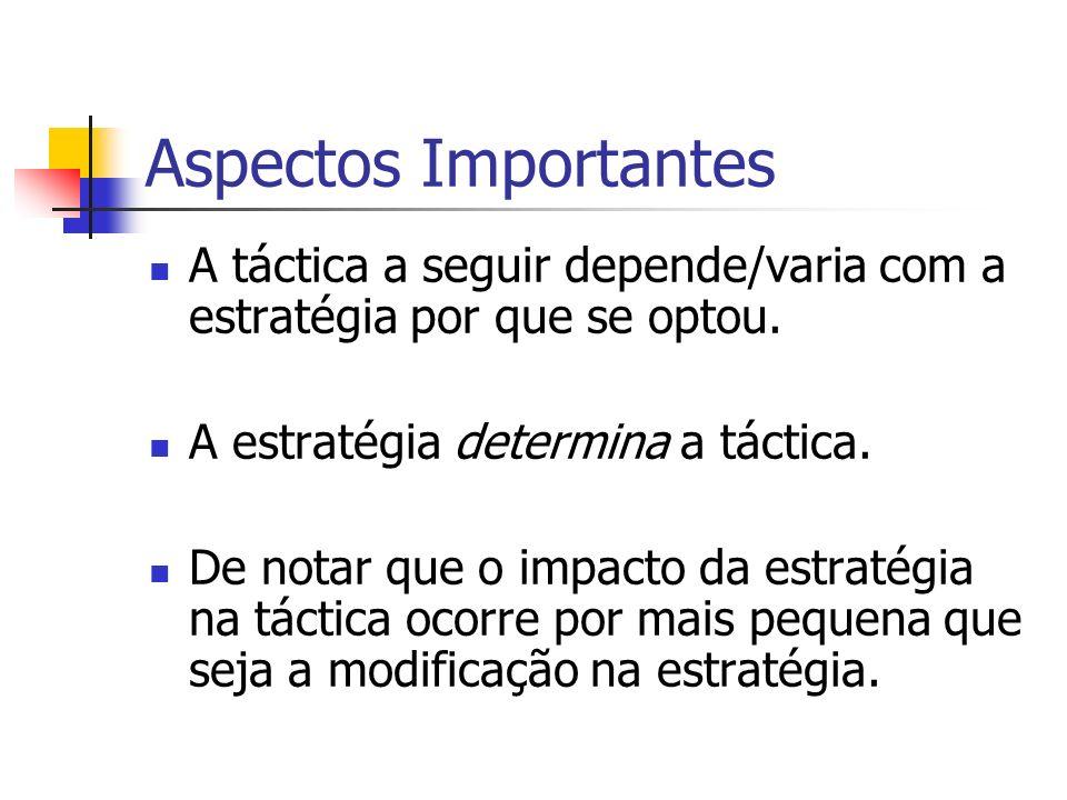 Aspectos Importantes A táctica a seguir depende/varia com a estratégia por que se optou. A estratégia determina a táctica.