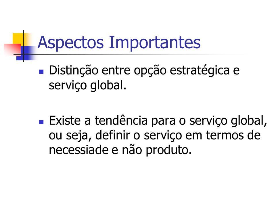 Aspectos Importantes Distinção entre opção estratégica e serviço global.