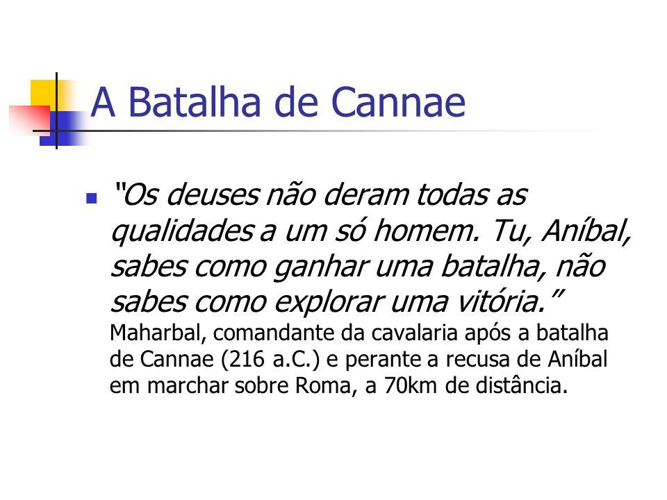 A Batalha de Cannae