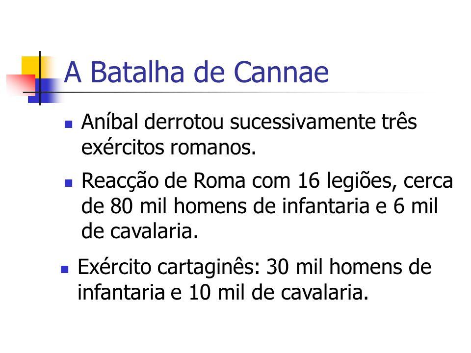 A Batalha de Cannae Aníbal derrotou sucessivamente três exércitos romanos.