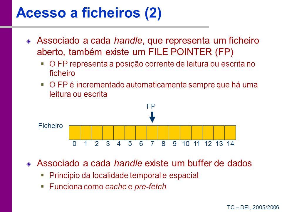 Acesso a ficheiros (2) Associado a cada handle, que representa um ficheiro aberto, também existe um FILE POINTER (FP)