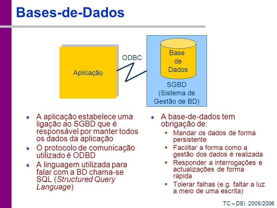 Bases-de-Dados Base. de. Dados. Aplicação. ODBC. SGBD (Sistema de. Gestão de BD)