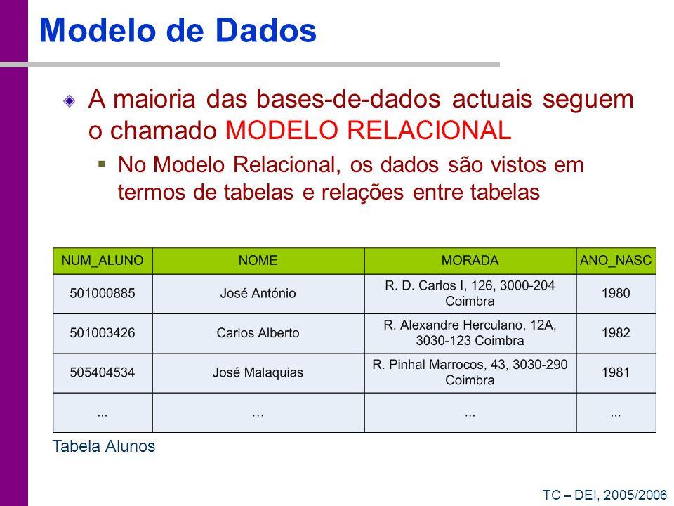 Modelo de Dados A maioria das bases-de-dados actuais seguem o chamado MODELO RELACIONAL.