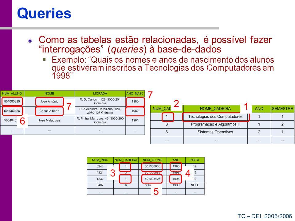 Queries Como as tabelas estão relacionadas, é possível fazer interrogações (queries) à base-de-dados.