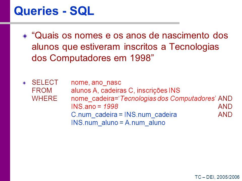 Queries - SQL Quais os nomes e os anos de nascimento dos alunos que estiveram inscritos a Tecnologias dos Computadores em 1998