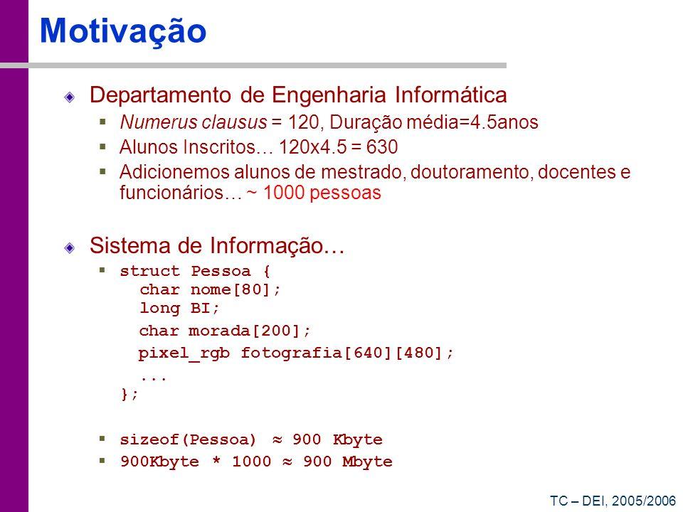 Motivação Departamento de Engenharia Informática