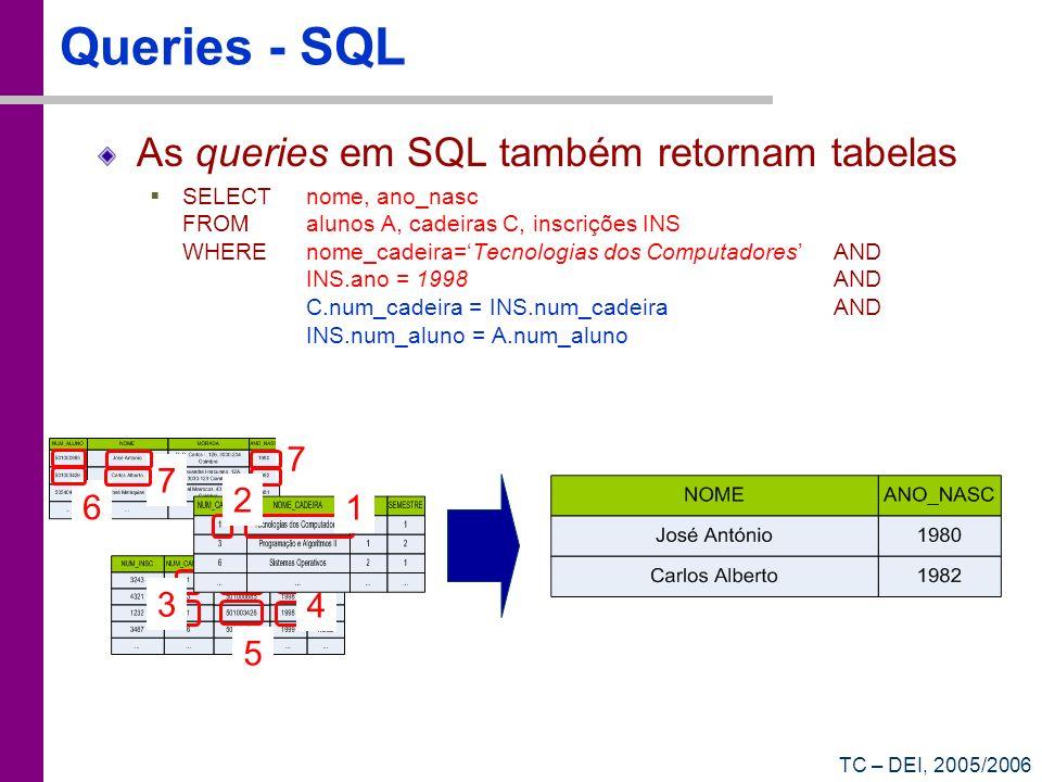Queries - SQL As queries em SQL também retornam tabelas 6 7 1 2 3 4 5