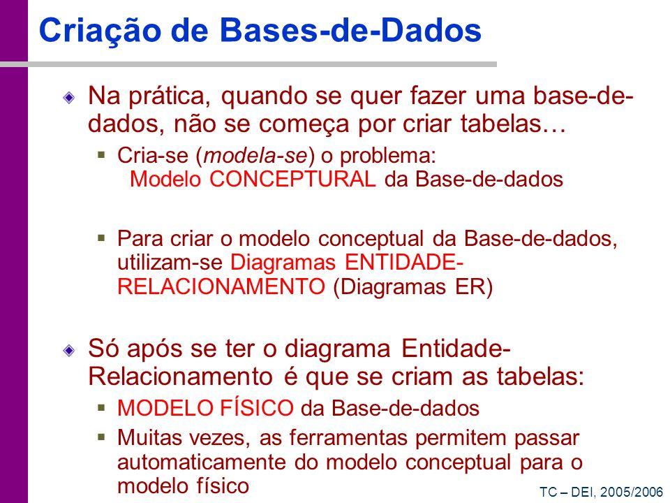 Criação de Bases-de-Dados