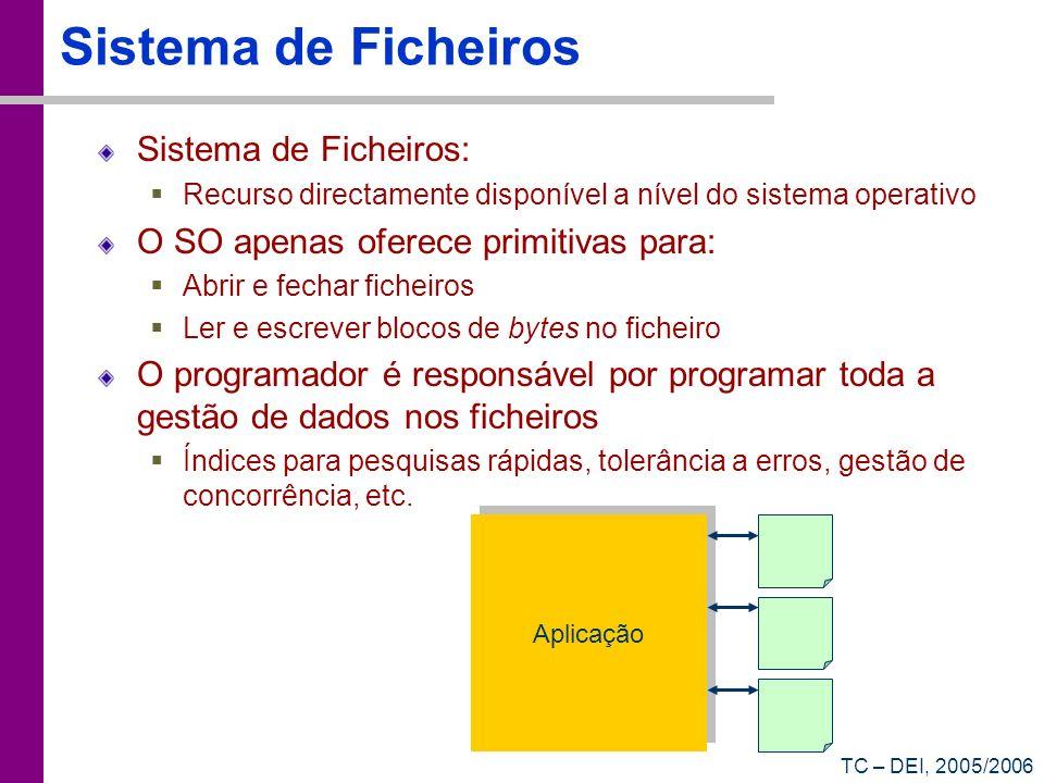 Sistema de Ficheiros Sistema de Ficheiros: