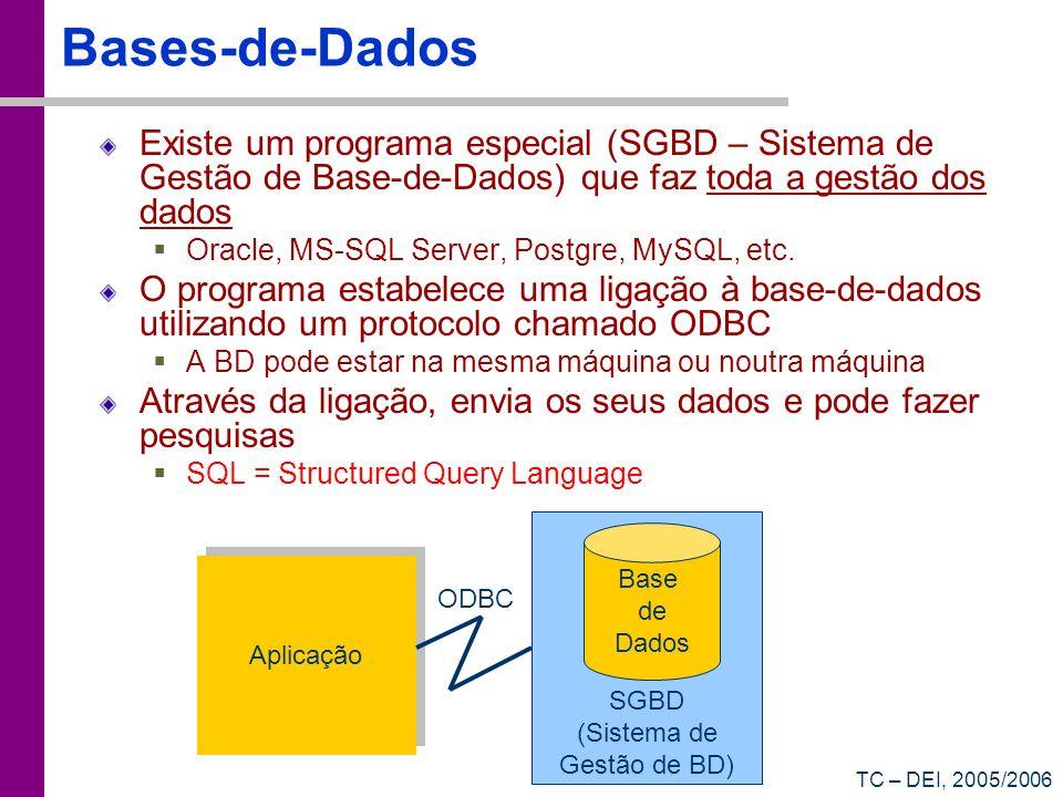 Bases-de-Dados Existe um programa especial (SGBD – Sistema de Gestão de Base-de-Dados) que faz toda a gestão dos dados.