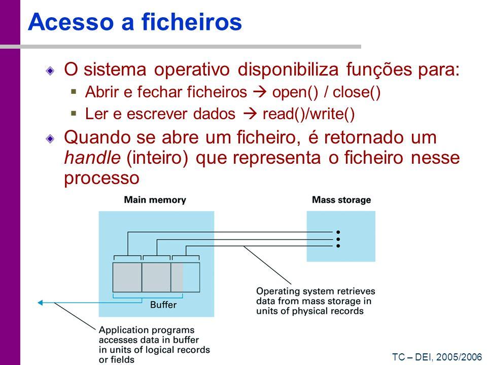Acesso a ficheiros O sistema operativo disponibiliza funções para: