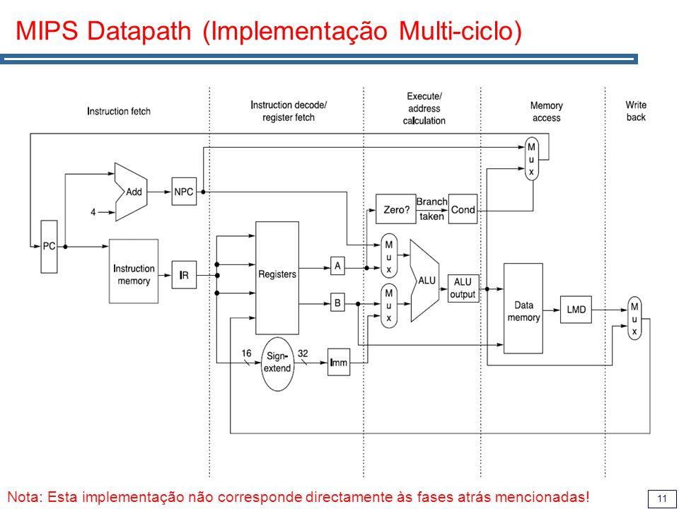 MIPS Datapath (Implementação Multi-ciclo)