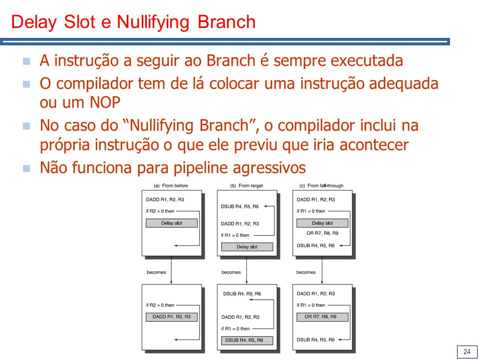 Delay Slot e Nullifying Branch