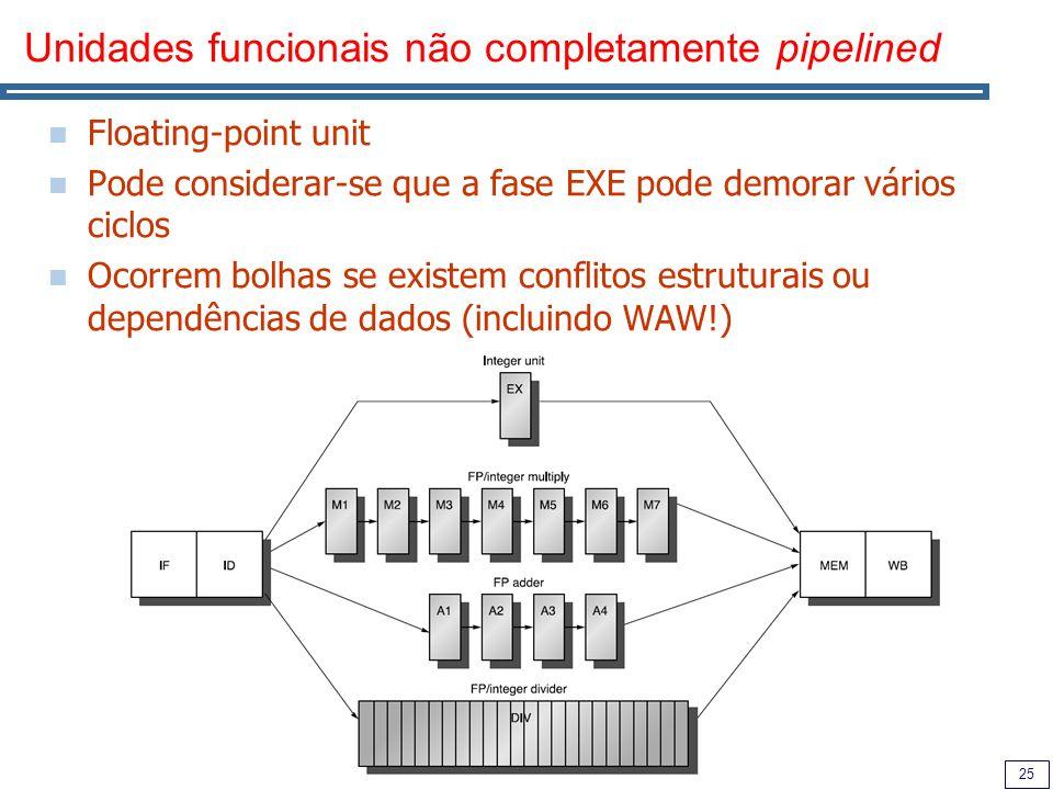 Unidades funcionais não completamente pipelined