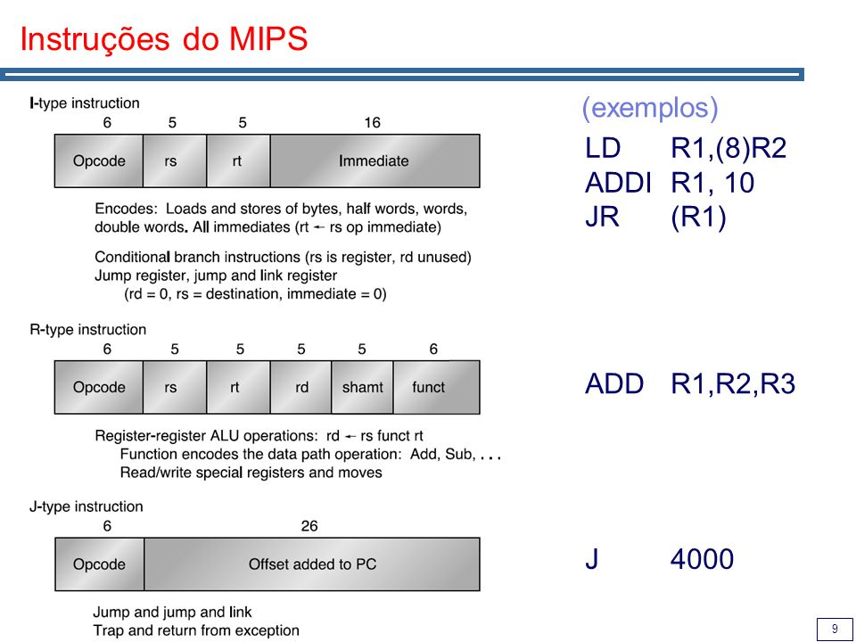 Instruções do MIPS (exemplos) LD R1,(8)R2 ADDI R1, 10 JR (R1)