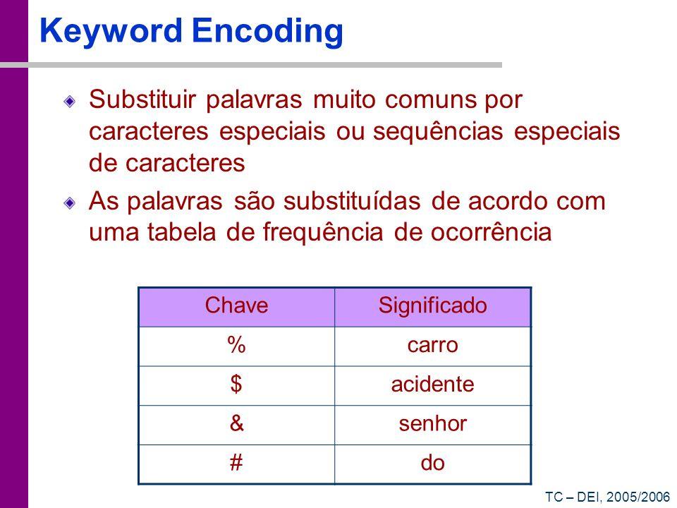 Keyword Encoding Substituir palavras muito comuns por caracteres especiais ou sequências especiais de caracteres.