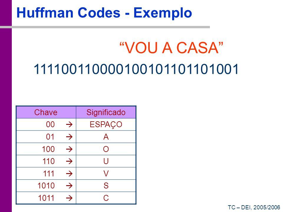 Huffman Codes - Exemplo