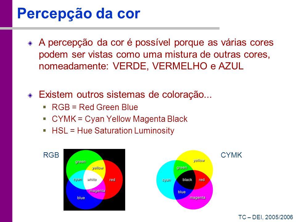 Percepção da cor