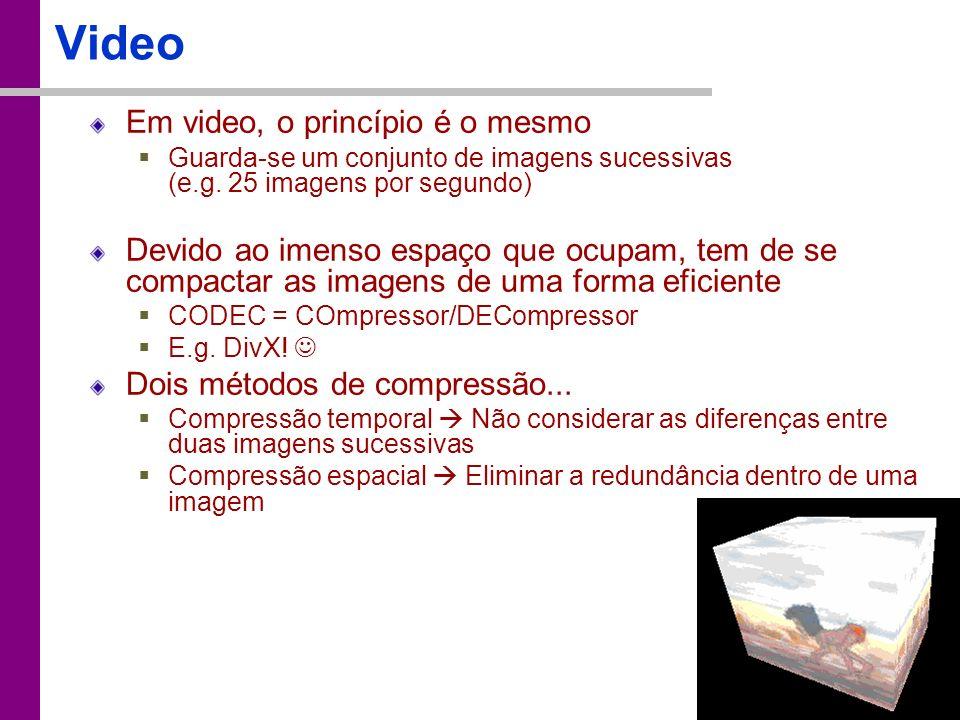 Video Em video, o princípio é o mesmo